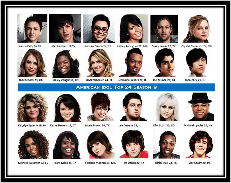 2010 American Idol
